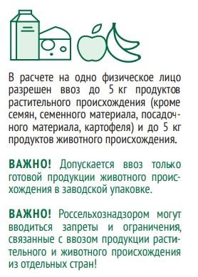 Нормы ввоза продуктов и алкоголя из Эстонии в Россию