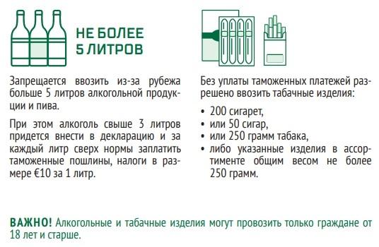Нормы ввоза продуктов и алкоголя на территорию России