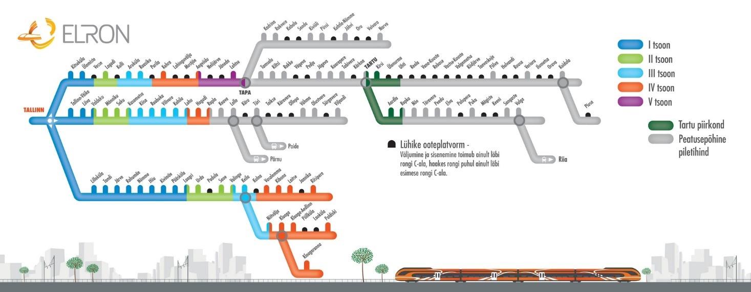 Куда можно поехать на поездах компании Elron