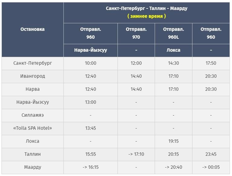 Расписание автобусов Балтик Шаттл Санкт-Петербург – Таллин