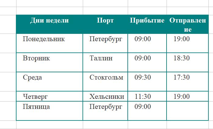 Таблица 1. Расписание по понедельникам
