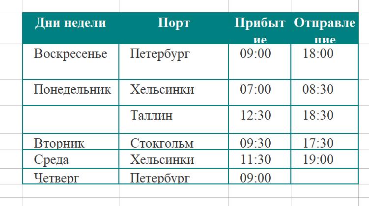Таблица 2. Рейсы по воскресеньям