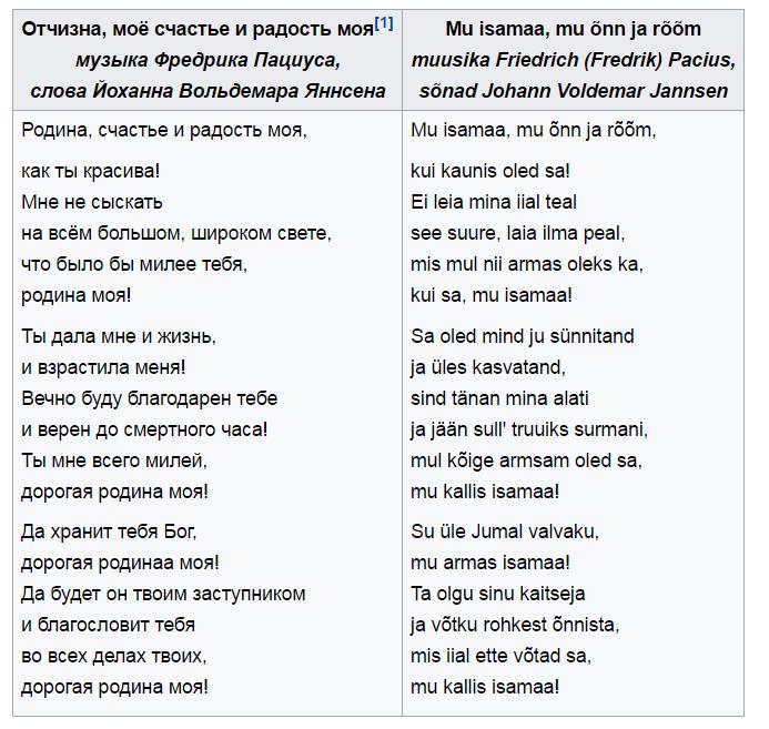 gimn-estonii