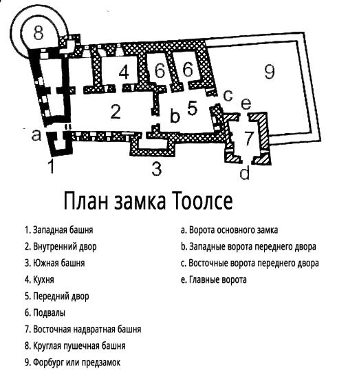 План замка Тоолсе, Эстония